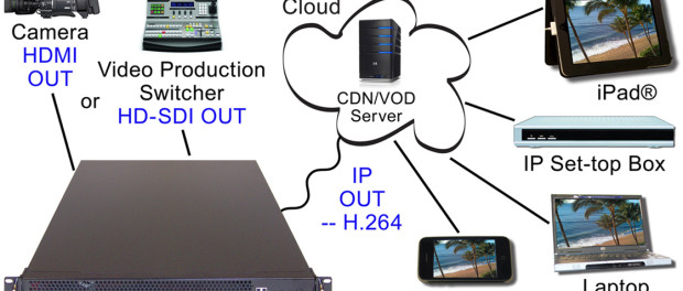 DVEO® to Highlight Telco Streaming Solutions at NTCA's Rural Telecom